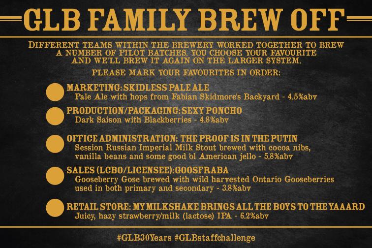 brew-off-1